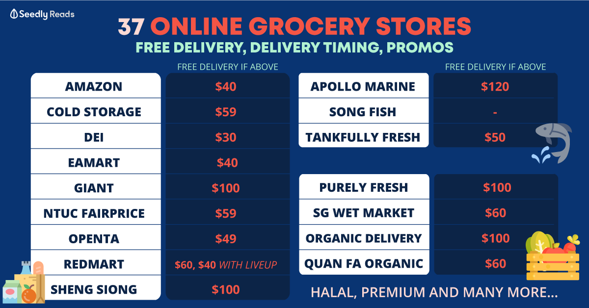 Online Grocery Store in Singapore