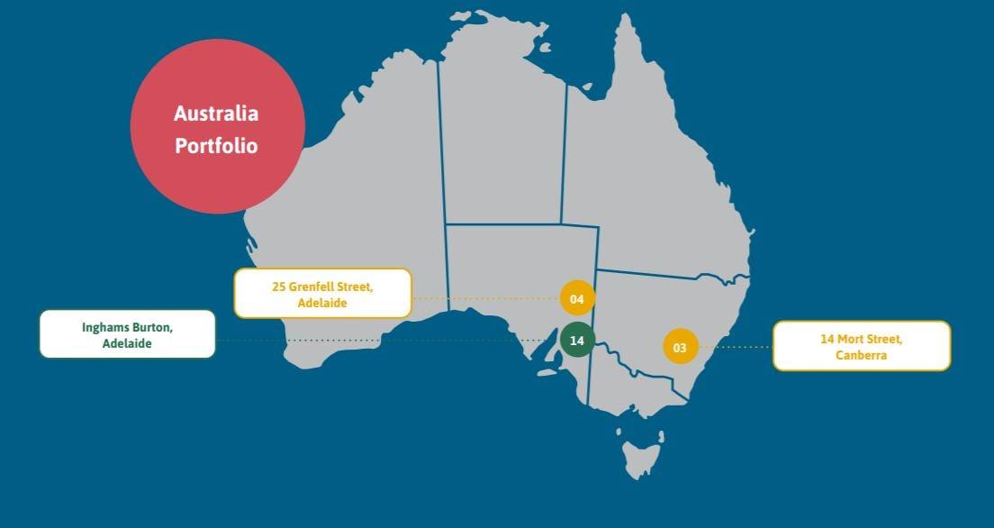 Soilbuild REIT Australia properties