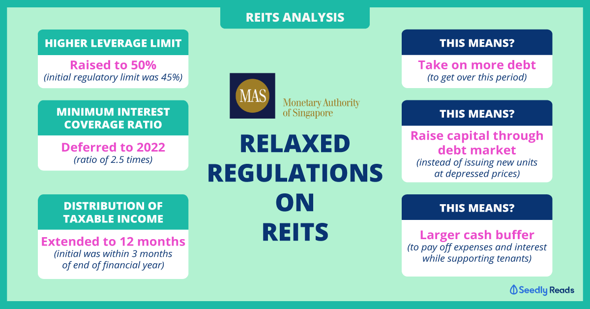 Seedly - Good Investors - S-REIT MAS Relaxed Regulations