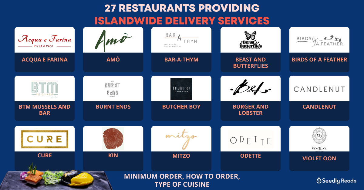 Restaurants with delivery services