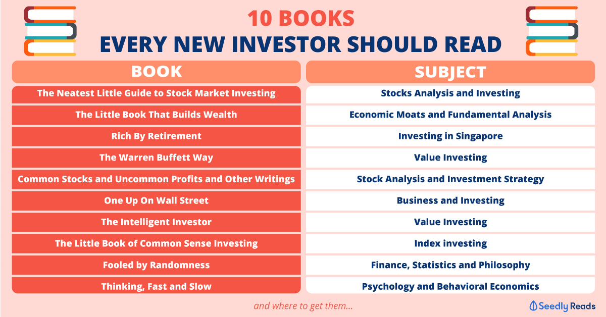 Books-for-Beginner-Investors