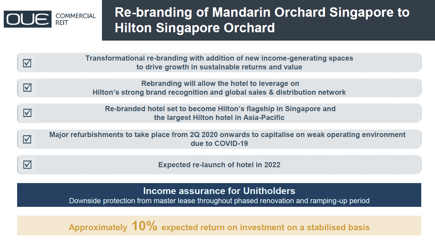 OUE Commercial REIT rebranding of Mandarin Orchard Singapore to Hilton Singapore Orchard