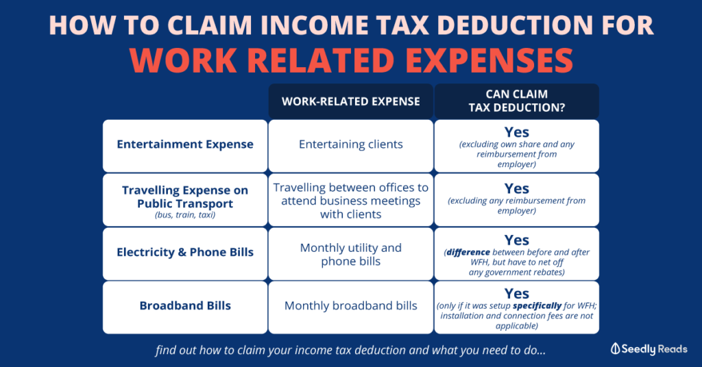 Seedly Income Tax Deduction Work Related Expense