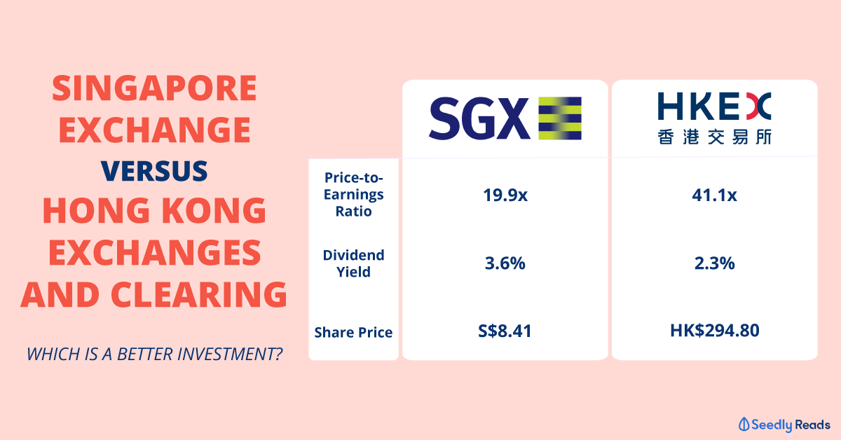 Is Singapore Exchange (SGX: S68) or Hong Kong Exchanges ...