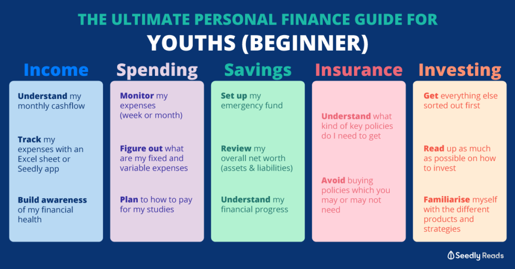Seedly Ultimate Personal Finance Guide Youths - Beginner