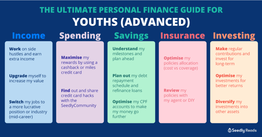 Seedly Ultimate Personal Finance Guide Youths - Advanced