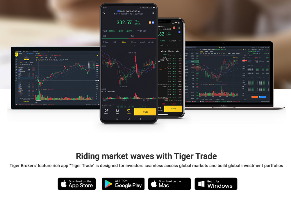 Tiger Brokers Tiger Trade Platform