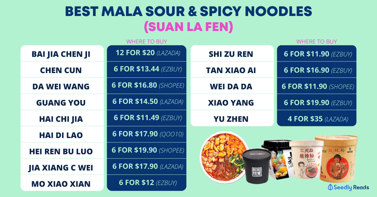 Best Mala suan la fen in singapore sour and spicy noodle
