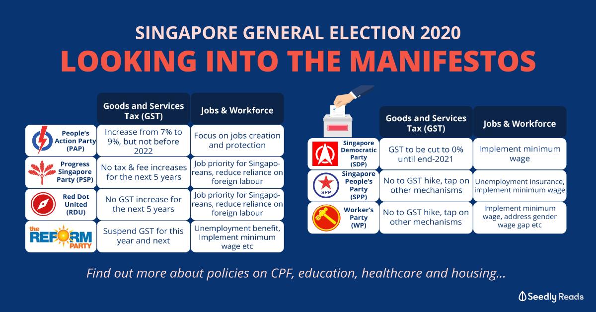 290620-GE2020-Manifestos-1