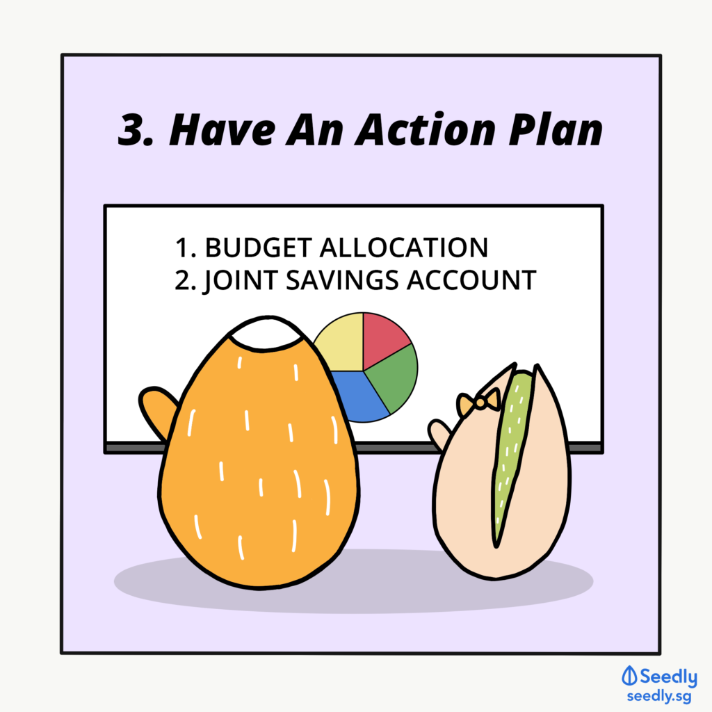 Have An Action Plan When It Comes To Saving