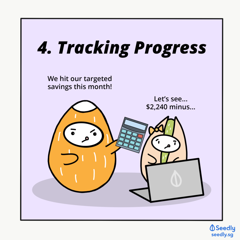 Tracking Financial Progress