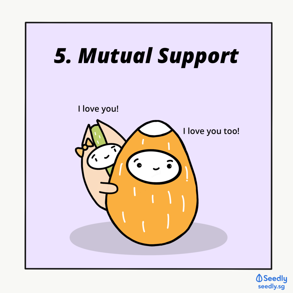 Mutual Support For Each Other