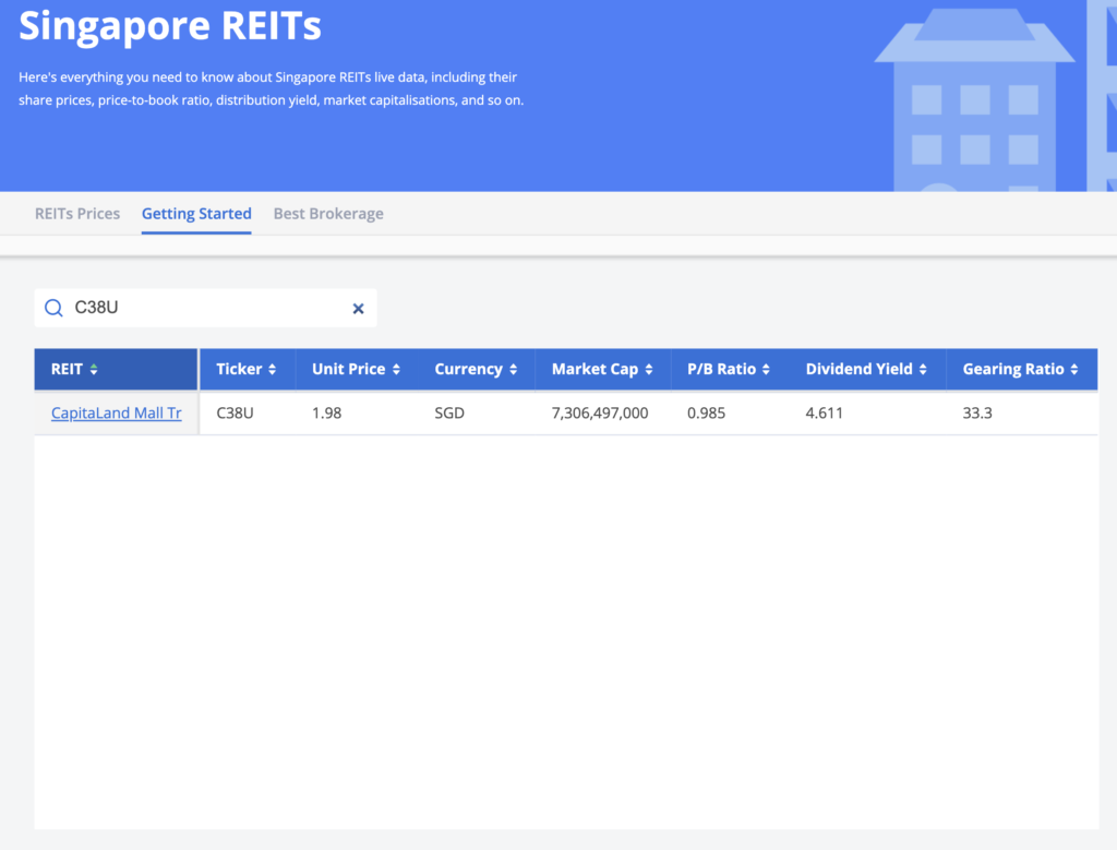Seedly REITS Tool Capitaland Mall Trust