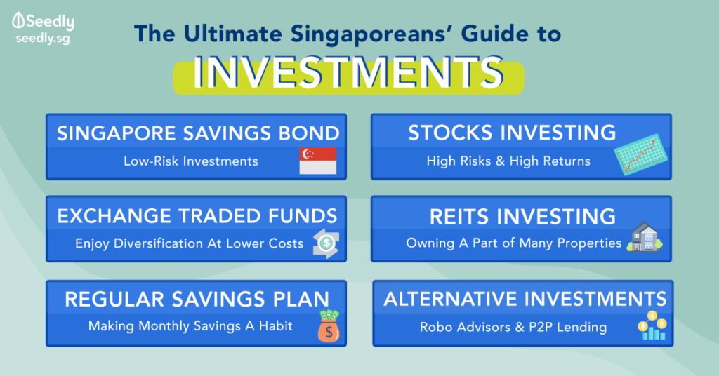 ultimate-guide-to-investing