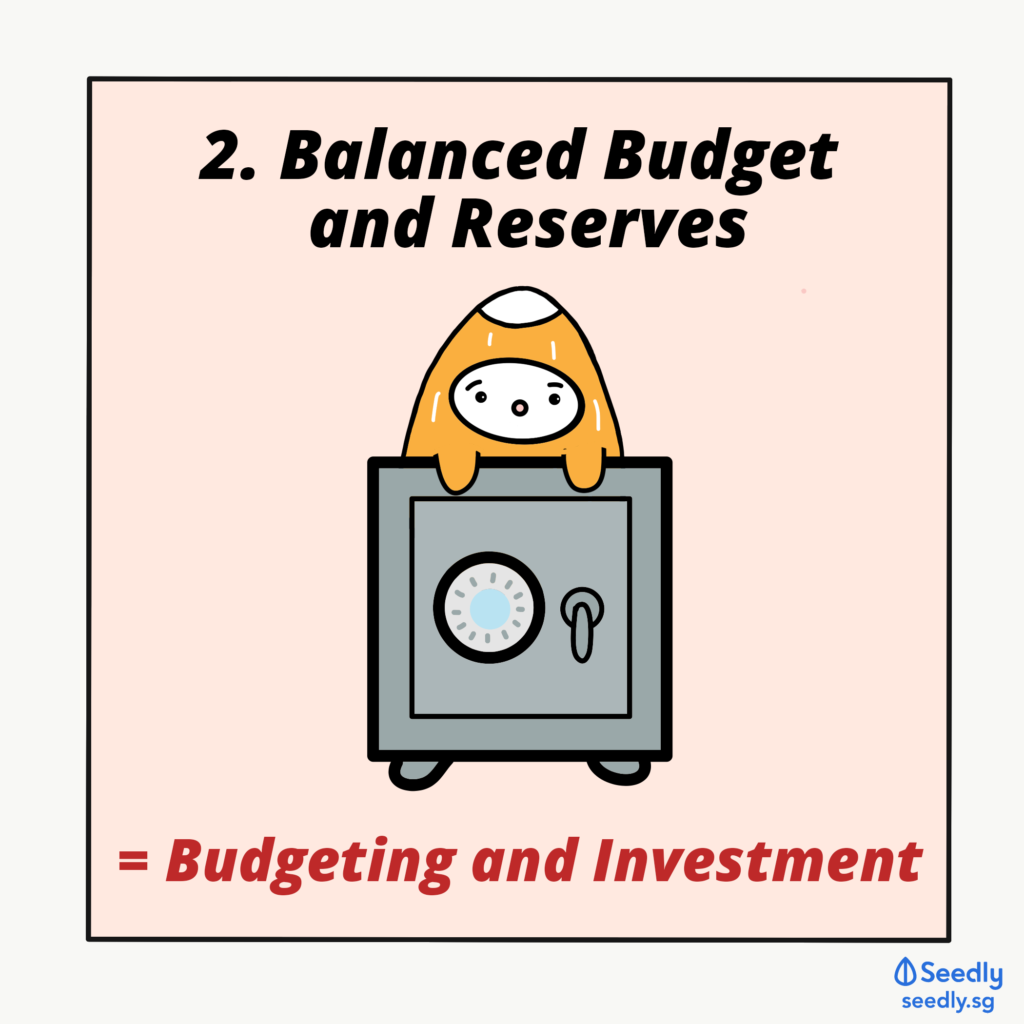 Balanced Budget and Reserves
