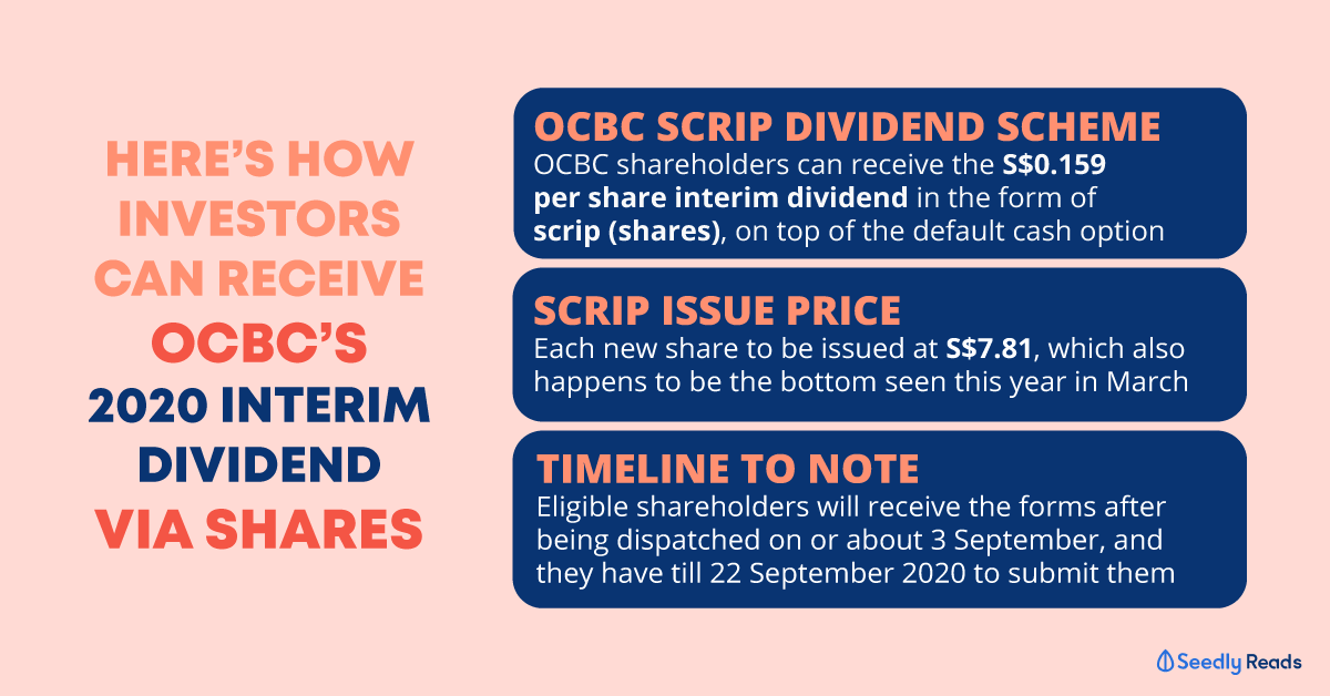 OCBC-scrip-dividend-Seedly