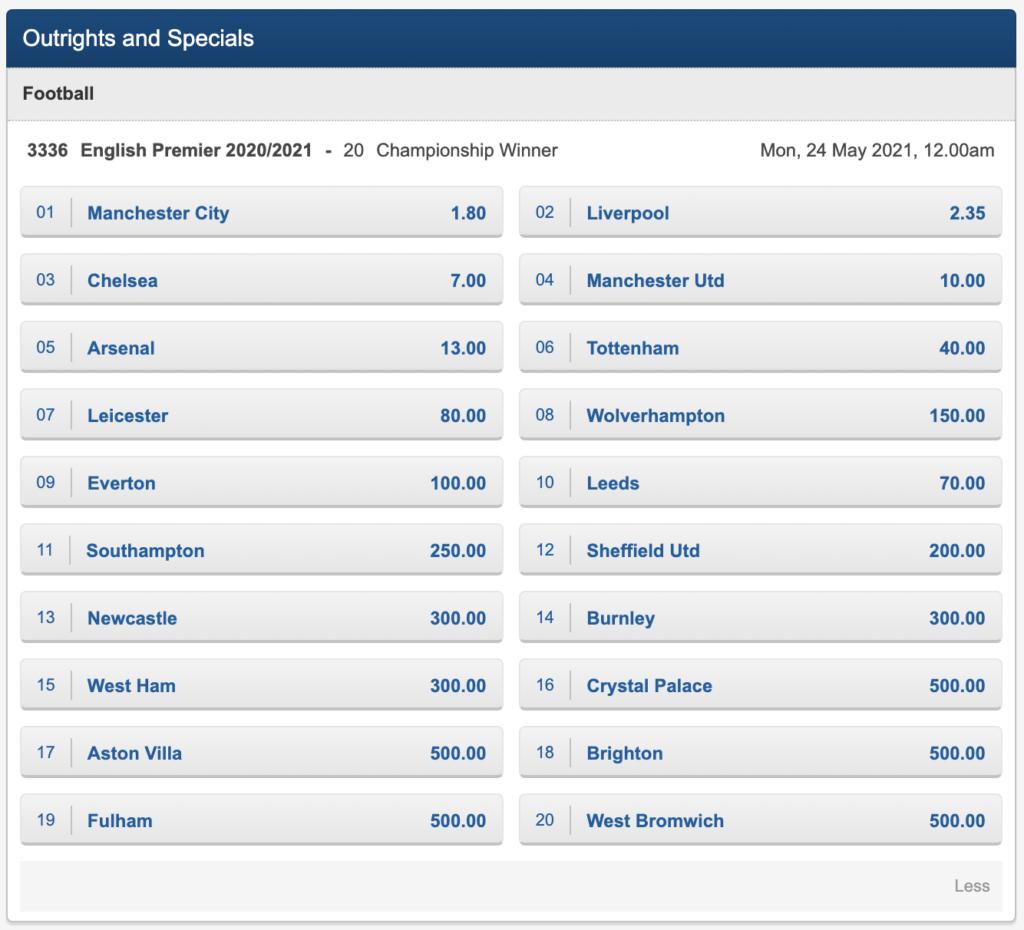 English Premier 2020/21 Championship winner odds