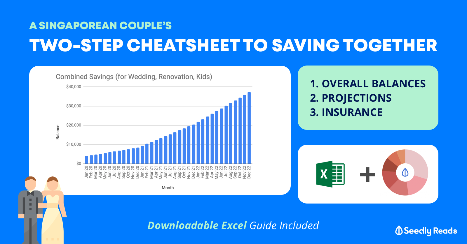 2 Step Couple's Cheatsheet To Saving Together