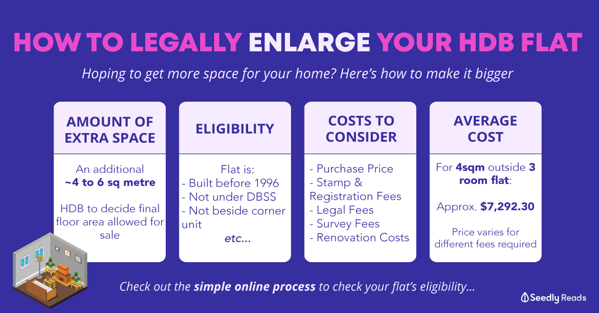 240920 - How to legally enlarge your flat HDB Recess Area Singapore