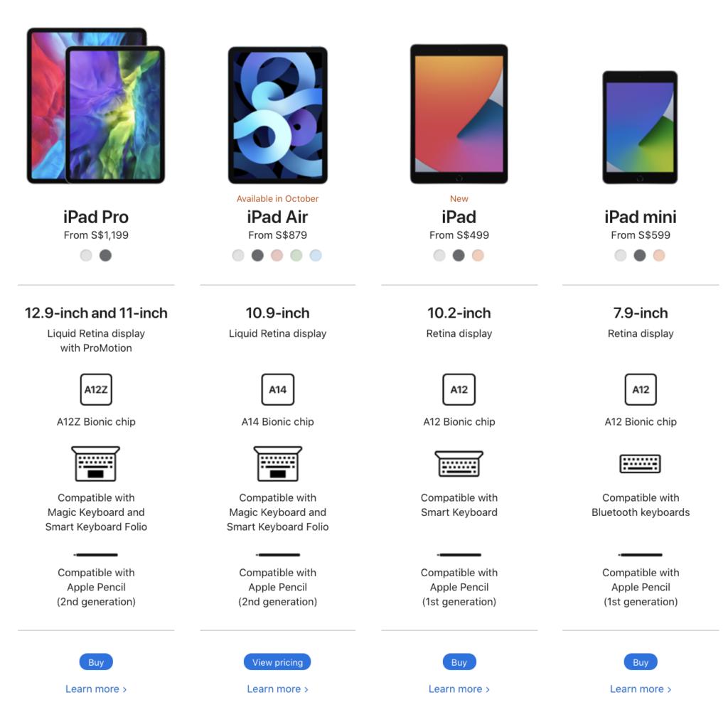 Apple iPad 2020 Overview