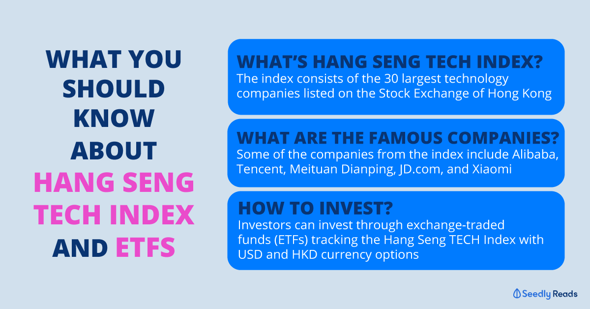 Hang-Seng-TECH-Index-And-Related-ETFs Seedly