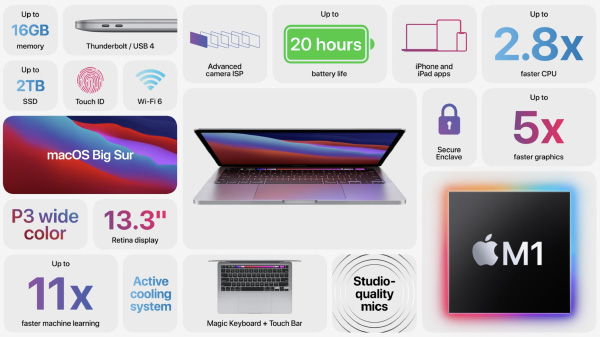 apple macbook pro 2020 specs