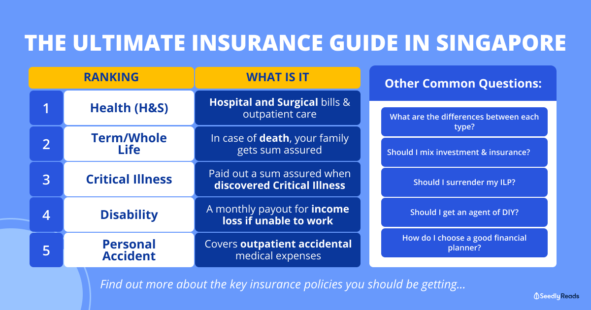 Ultimate insurance guide in Singapore