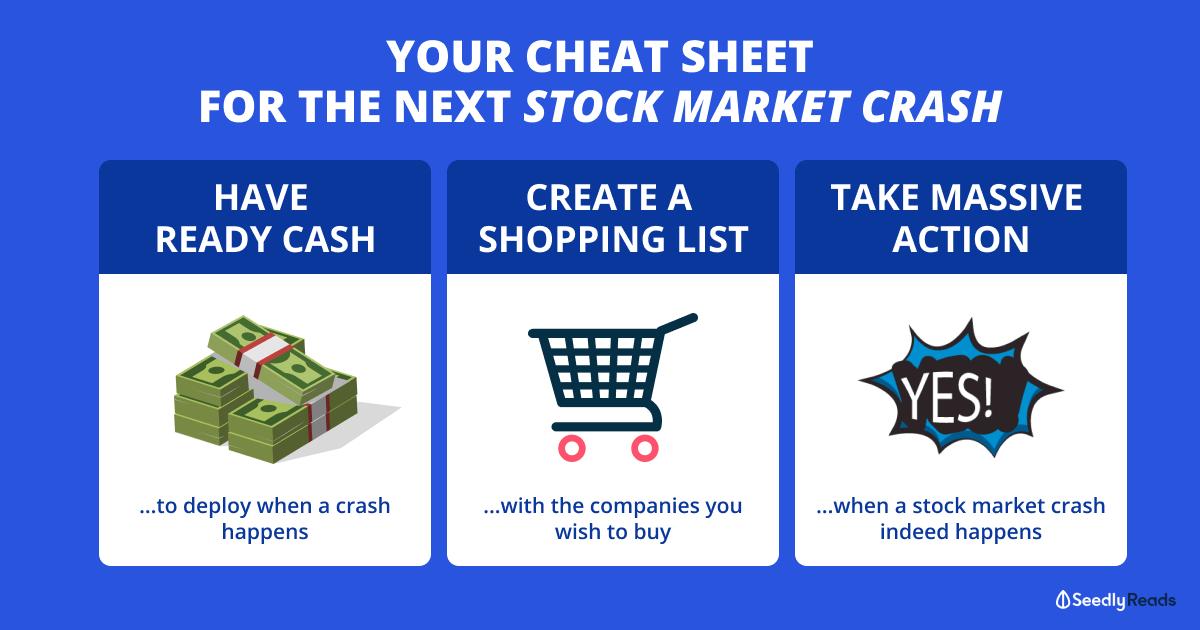 211220_Stock market crash_Seedly