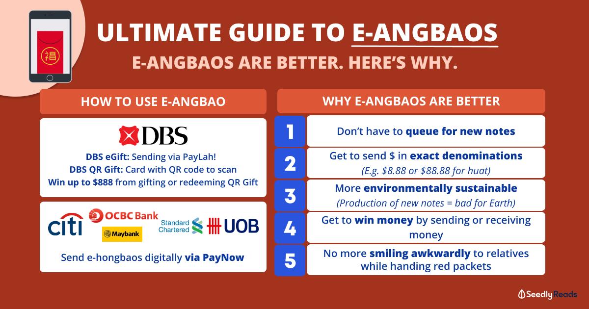 Ultimate Guide to e-angbao Singapore